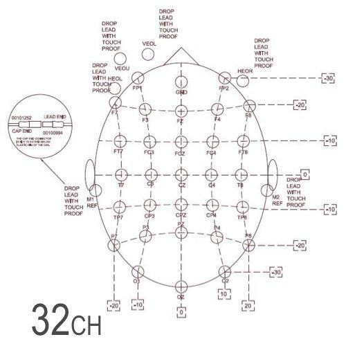 quik-cap-32ch
