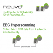 Neuvo Hyperscanning 128 channels