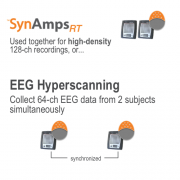 SynAmps RT Hyperscanning 128-ch
